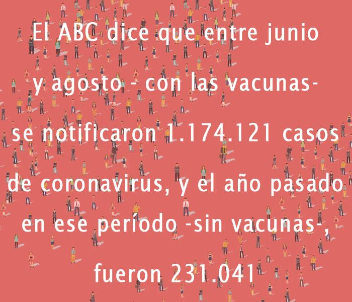ABC: casos coronavirus junio-agosto 2020/2021 con y sin vacunación